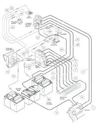 90 camaro fuse box diagram 90 camaro fuse box diagram ford ford ranger inline switch wiring diagram