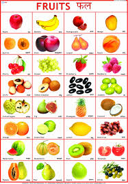 12 Most Popular Pregnancy Food Size Chart