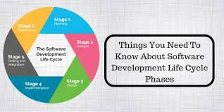 Software Development Life Cycle Phases Things You Need To Know About Software Development Life