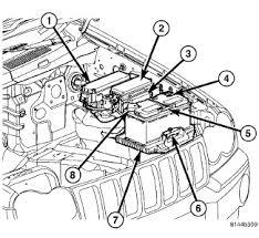 wiring for jeep liberty ke wiring diy wiring diagrams wiring for jeep liberty ke wiring home wiring diagrams