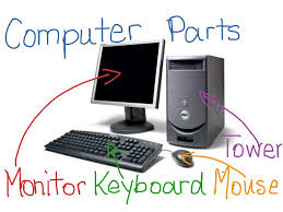 picture of a computer learn basic parts of a computer mr sathyanarayanan
