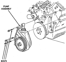 99 durango steering diagram wiring diagram for you • repair guides power steering pump removal installation rh autozone com dodge durango or ram is lifted durango