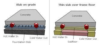 radiant heating systems floors egee