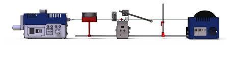 filafab filament extruder and winder