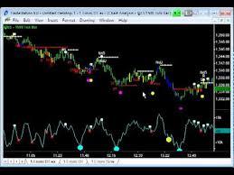 Tick Chart Review 6may11 Emini Watch Com
