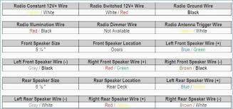 1997 honda civic stereo wiring harness diagram wire center \u2022 1997 civic wiring diagram 1997 honda civic stereo wiring diagram wire center u2022 rh dxruptive co 1998 honda civic wiring diagram 2004 honda civic wiring diagram