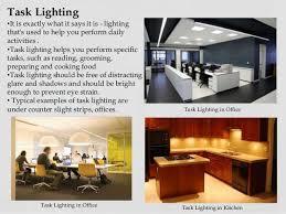 office task lighting. Task Office Lighting