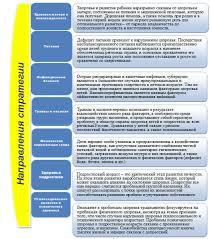 Реферат Конституционное право граждан на охрану здоровья  Конституционное право граждан на охрану здоровья