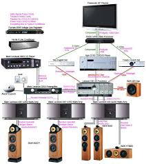 updated system wiring schematic how to wire a system Home Cinema Wiring Diagram Home Cinema Wiring Diagram #58 Basic Residential Electrical Wiring Diagram