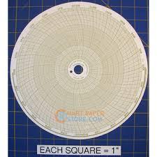 Honeywell Circular Chart Paper Honeywell 24001660 096 Circular Charts