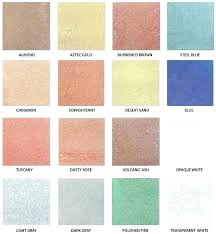 Lowes Stain Color Chart Lowes Acid Stain Ciudadcool Co