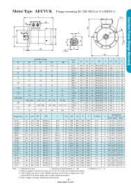 Electric Motor Shaft Size Chart Electric Motor Shaft Size Chart Bedowntowndaytona Com