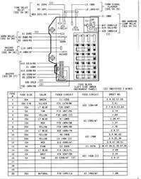 1997 dodge van fuse box 1997 wiring diagrams