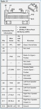 2003 pontiac grand am gt ram air radio wiring diagram readingrat xyz 2003 Honda Civic Radio Wiring Diagram pontiac car radio stereo audio wiring diagram autoradio connector