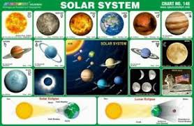 Details About Solar System Chart Educational Chart Project Helper Sticker Poster For Children