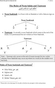 Tajweed Rules Chart Reach The Goal Via Tajweed Rules Pdf Free Download