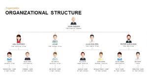 Powerpoint Hierarchy Templates Hierarchy Structure Template Barca Fontanacountryinn Com
