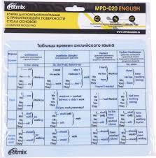 <b>Коврик</b> для мыши <b>Ritmix MPD</b>-<b>020</b> English — купить в интернет ...
