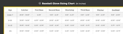 Glove Size Chart Softball Uncommon Baseball Glove Size Chart For Adults 2019