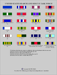 ribbons of the us military