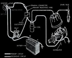 accel wiring diagram wiring diagram repair guides accel distributor wiring diagram ignition system wiring diagramaccel distributor wiring diagram ignition system wiring diagram