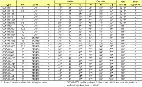 garage door heightGarage Door Size Chart I98 For Your Nice Small Home Decor