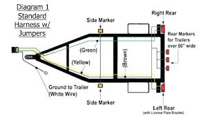 boat trailer wiring diagram 4 way fharates info trailer wiring diagram 7 pin at Wiring Diagram Lites On A Boat Trailer