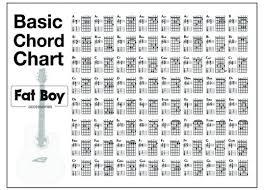Fat Boy Chord Chart Fbcc