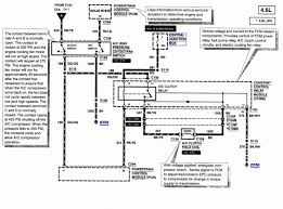 2008 ford f450 trailer wiring diagram the best wiring diagram 2017 1999 ford f250 trailer wiring diagram at 2003 F350 Trailer Wiring Diagram