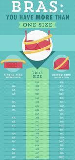 Average Breast Size Chart Age Bra Size Chart Bust Bunny
