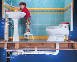 The Answer To All Of Your Basic Plumbing Questions Best - Bathroom plumbing layout