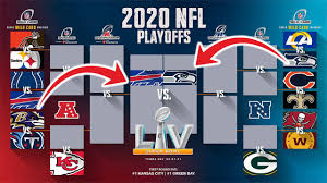the 2020 nfl playoffs division