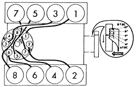 firing order oldsmobile distributor questions answers zjlimited 778 gif