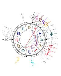 Do Your Astrological Natal Chart Interpretation