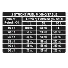 2 Cycle Oil Ratio Chart 2 Stroke Oil Mix Chart Chainsaw Www Bedowntowndaytona Com