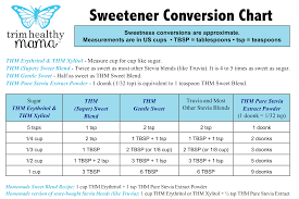 Thm Sweetener Conversion Chart Earths Emporia Trim