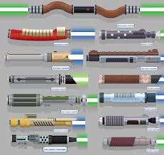 Crazy Lightsaber Designs More Oc Lightsabers Designs More Info In Comments Starwars