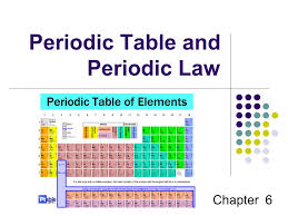 Periodic Table and Periodic Law - ppt video online download
