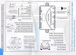 car alarm wiring guide wiring diagrams source fan clutch diagram car alarm diagrams