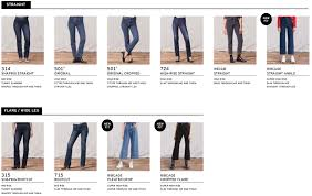 Womens Levi Jeans Size Chart Uk The Levis Spring 2019 Fit Guide Is Here Levi Strauss