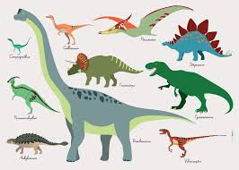 """Résultat de recherche d'images pour """"dinosaures"""""""