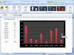How To Draw A Column Chart In Excel 2007 Excel 2007 Creating Editing Charts And Graphs