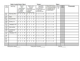 Point System Chart For Behavior Scaled Point Chart Customizable Point Sheet Set Up To