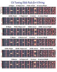 C6th Chord Chart C6 Chord Chart For 8 String Lap Steel Dobro Guitar 8 95