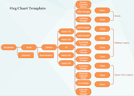 Org Chart Template Essential Ones For Your Work Org Charting
