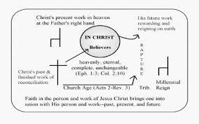 Gospel Centered Life Cross Chart 2 3 The Christ Centered Life Bible Org