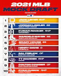 2021 MLB mock draft ...