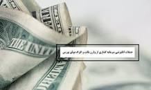 Image result for جملات انگیزشی سرمایه گذاری