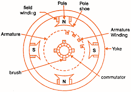 relay function diagram images this wound rotor motor wiring diagram ac for more detail please