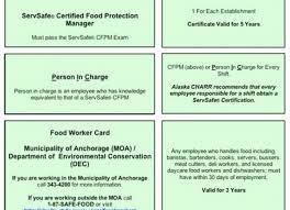Food Handlers Test Answers Food Handlers Certification Texas Simple Food Certification Texas